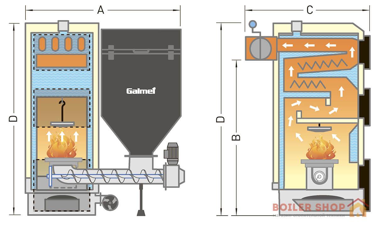 Котел отопления galmet eko gt-kwp m trio 30квт автоматический, уголь/пеллеты, поворотреторта, контрtech, правый
