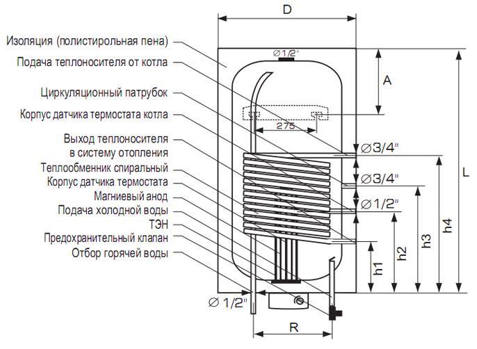 схема бойлера Галмет косвенного нагрева Киев