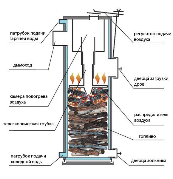 Технологические схемы на монтаж металлоконструкций