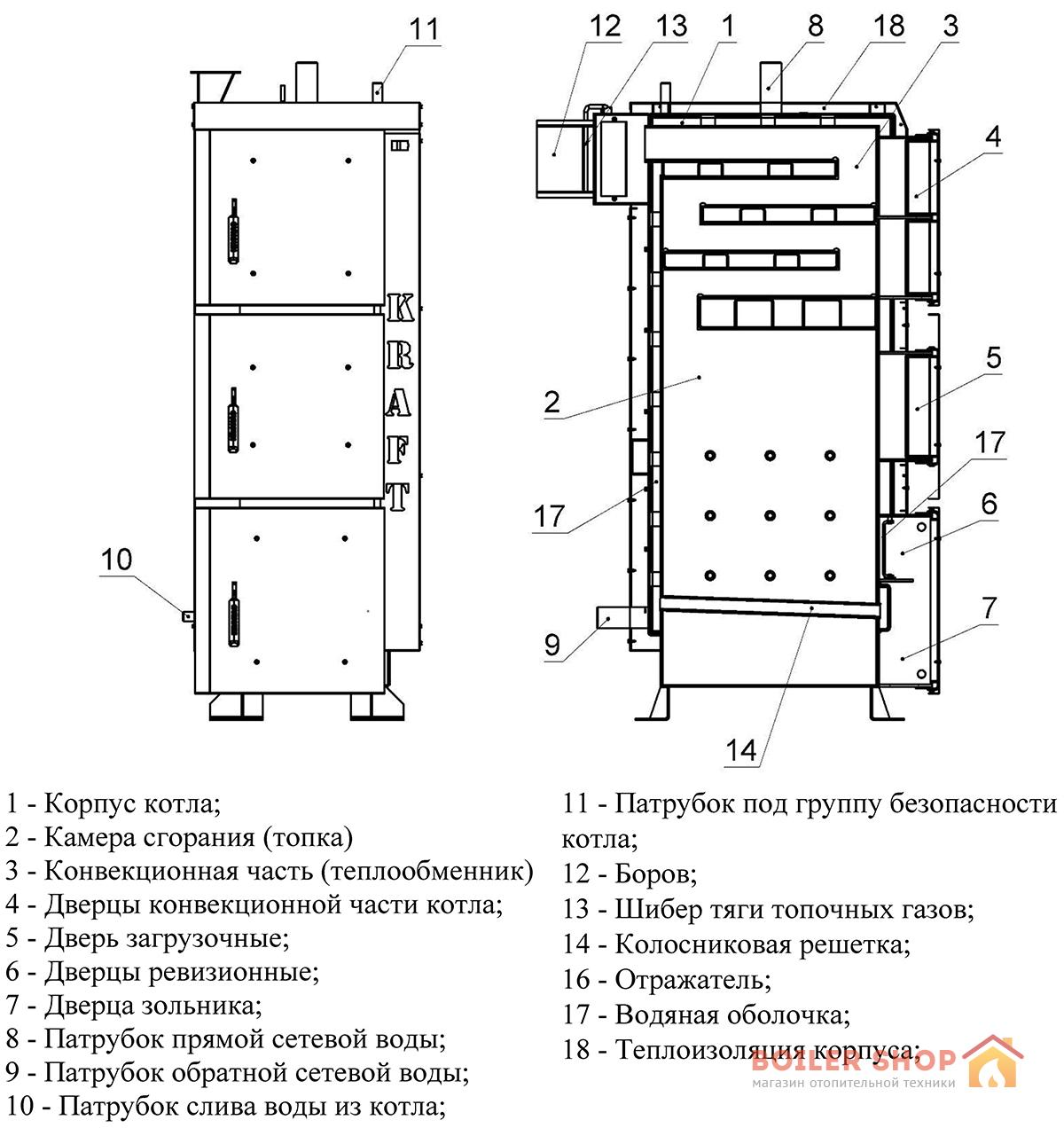 Конструкция котла КРАФТ Л