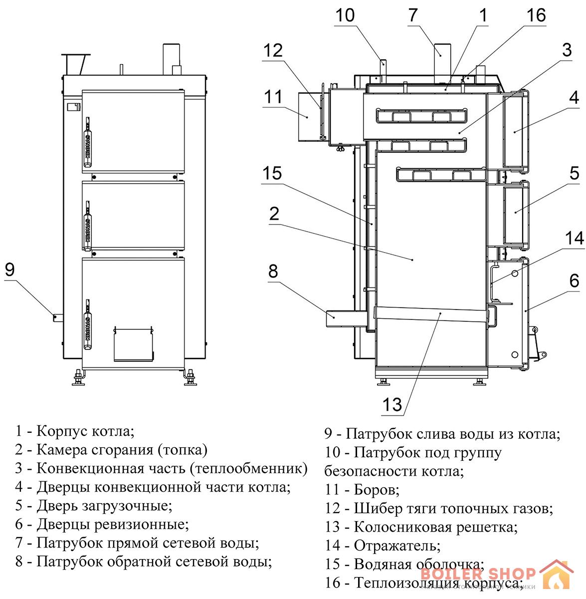 Конструкция котла КРАФТ C