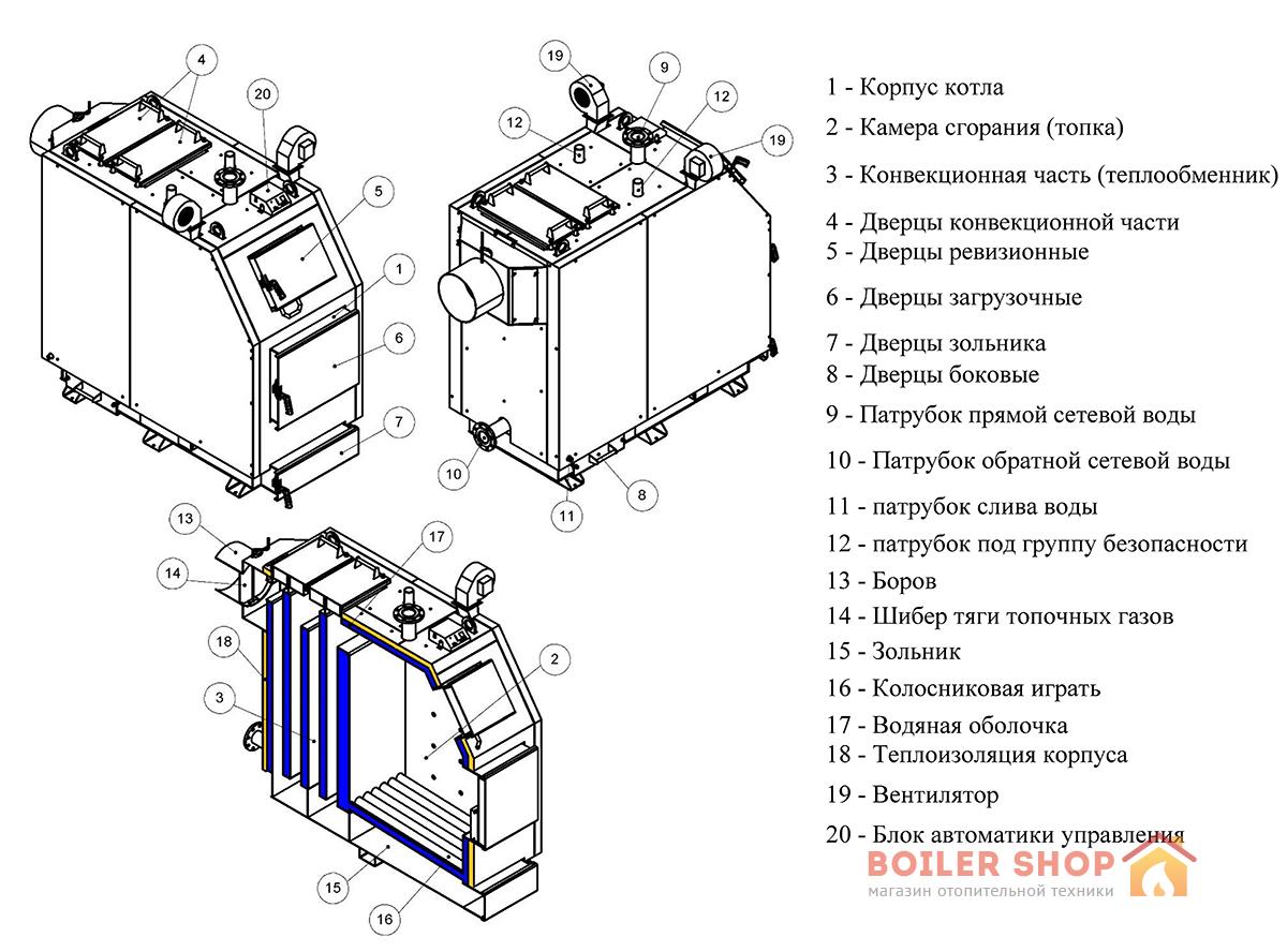 Конструкция твердотопливного котла Kronas Prom