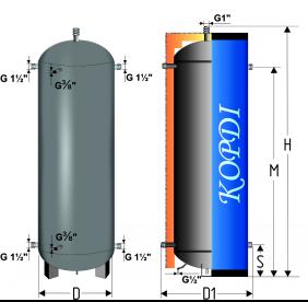Вид и габарити теплоаккумуляторов