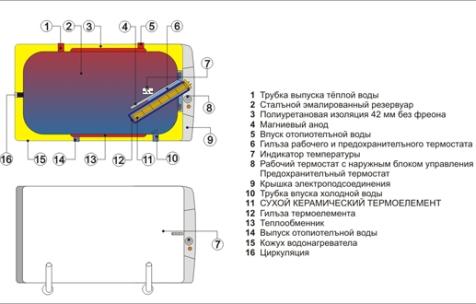 DRAZICE OKCV 125–200