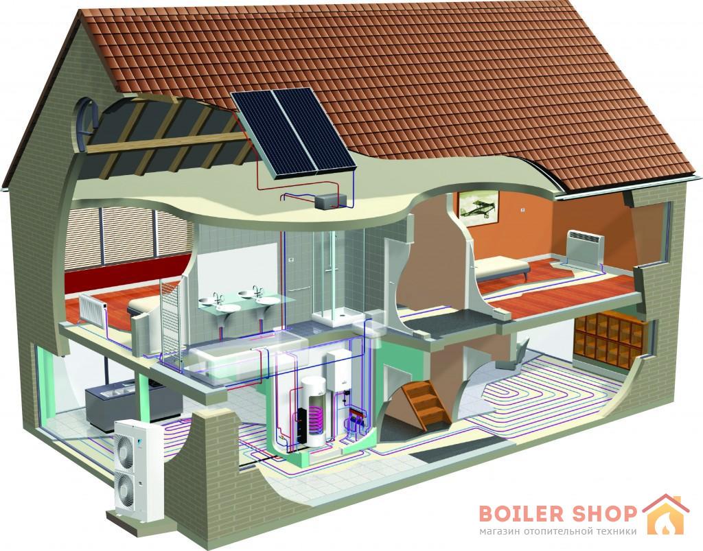 Внешний вид частного дома с системой отопления