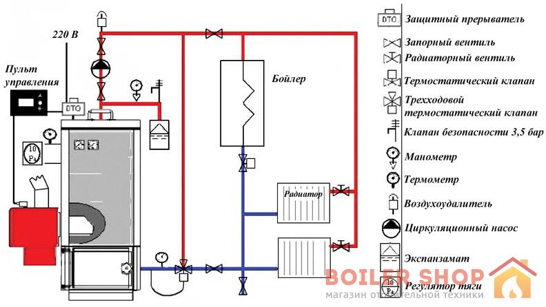 Схема с бойлером косвенного нагрева