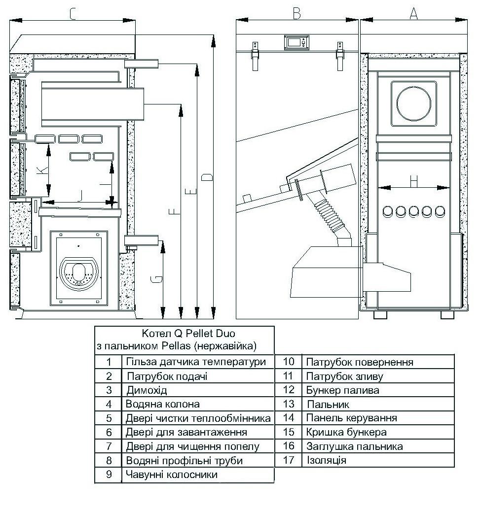 Габаритный чертеж пеллетного котла Heiztechnik Q Pellet Duo