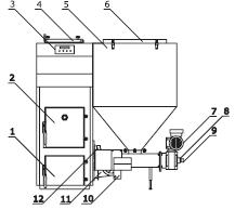 Конструкция котла (схема-1)