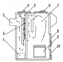 Конструкция котла (схема-3)